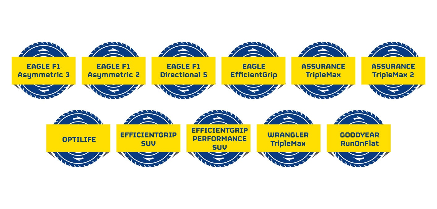 TYPES OF GOODYEAR TIRES COVERED BY THE WORRY FREE ASSURANCE
