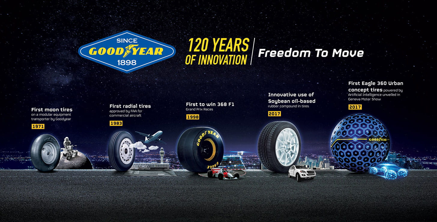 Goodyear Malaysia Official
