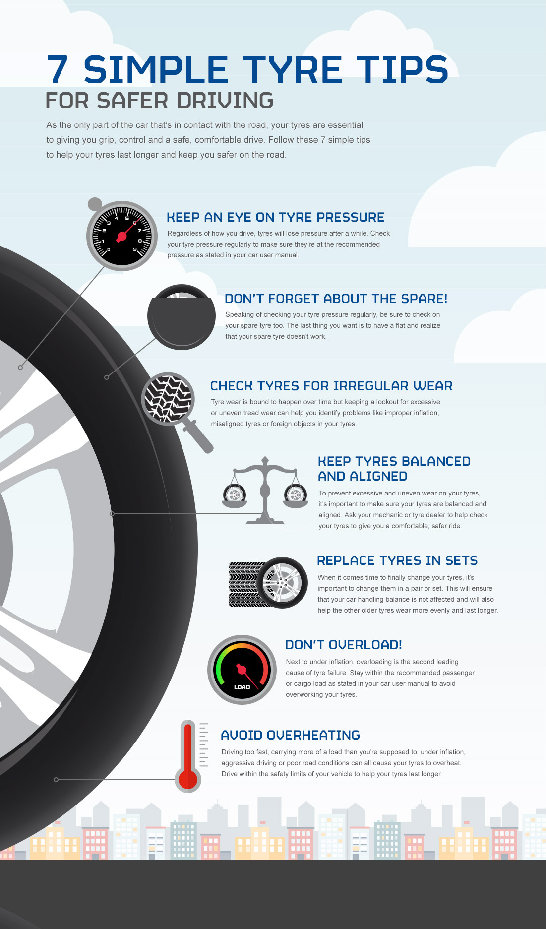 7 Simple Tyre Tips for Safer Driving